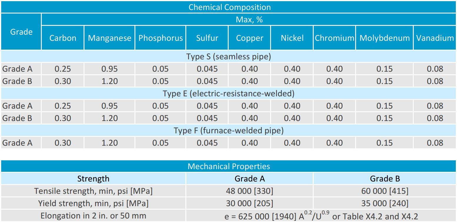 radiocarbon dating calculation