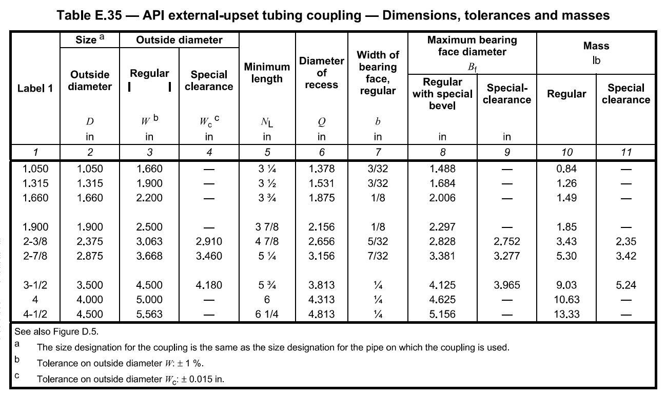 API EUE tubing coupling dimensions