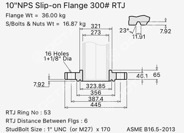 Slip On Flange - Introduction and Specifications | Octalsteel